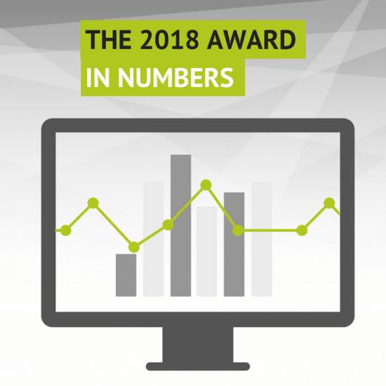 Green Alley Award 2018 Stats